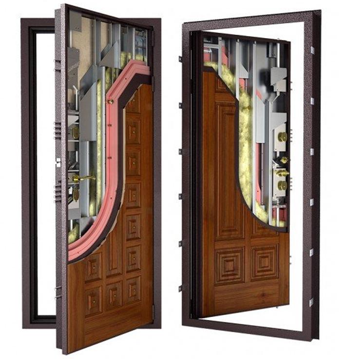 Guardian — дверь которая защитит Вас и ваше жилье